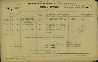 Grave Commission Burial Return for Charles Baines | CWGC