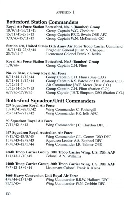 Appendix 1: Bottesford Station and Unit Commanders