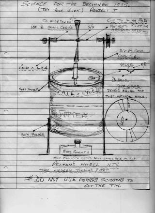 Science for beginners - Pelton's Wheel - The modern turbine/jet