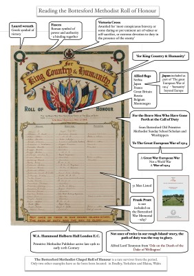 Reading the Bottesford Methodist Chapel Roll of Honour - Great war of 1914