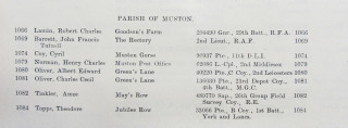 Absentee voters list, Muston | Leicestershire Records Office
