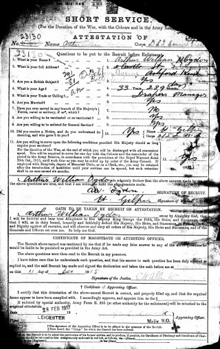 The Attestation form completed in 1915 by Arthur William Ogden of Belvoir Avenue, Bottesford. | The National Archive