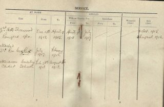 A.C.Wright., Service Log WW1 (continued) | Copyright Dr Rebecca Matthews